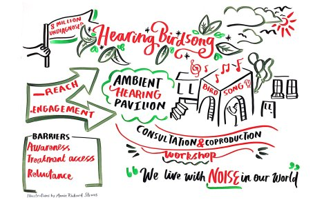 An illustration of the hearing birdsong project concept