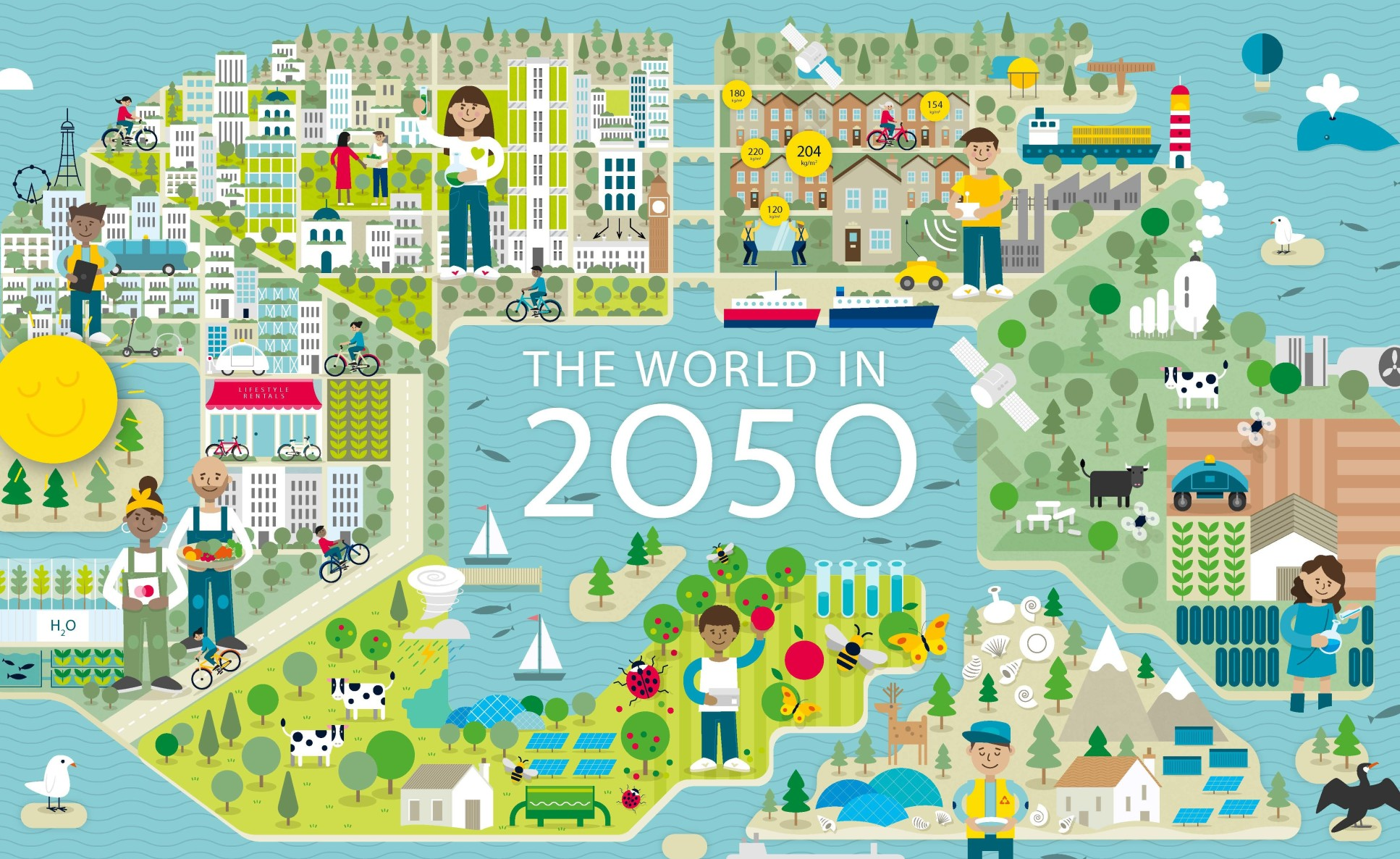 Illustrated graphic depicting a 'map' of the world in 2050. This idyllic scene shows a land with four islands that are home to a mixture of rural and urban scenes, with people of different ethnicities doing a mixture of science, agricultural jobs and everyday tasks, and various types of technology including drones, solar panels, green buildings ships and electric cars. Full description of the contents can be found in the text at https://imperialtechforesight.com/the-world-in-2050/