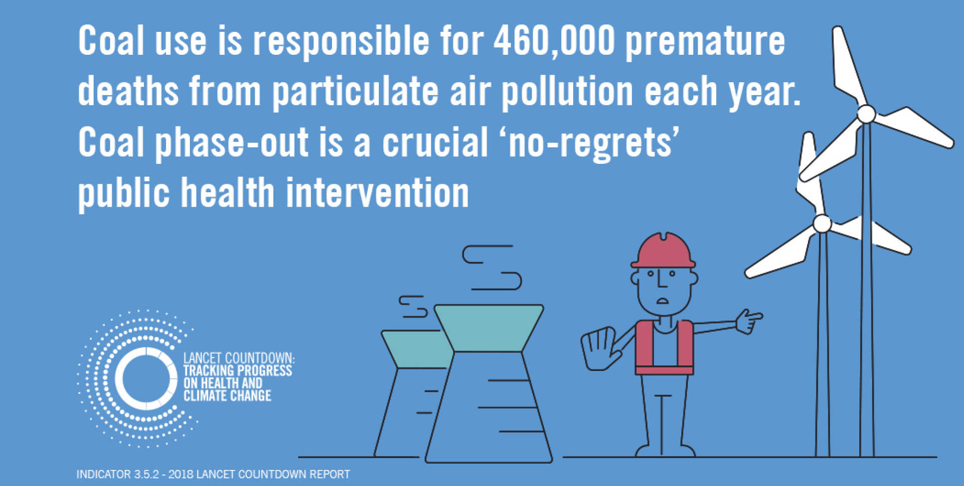 Infographic showing impact of coal on particulate air pollution