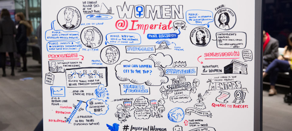 Cartoon board capturing ideas from Women@Imperial 2017