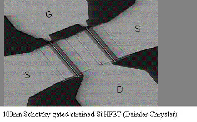 Strained-Si Field Effect Transistors