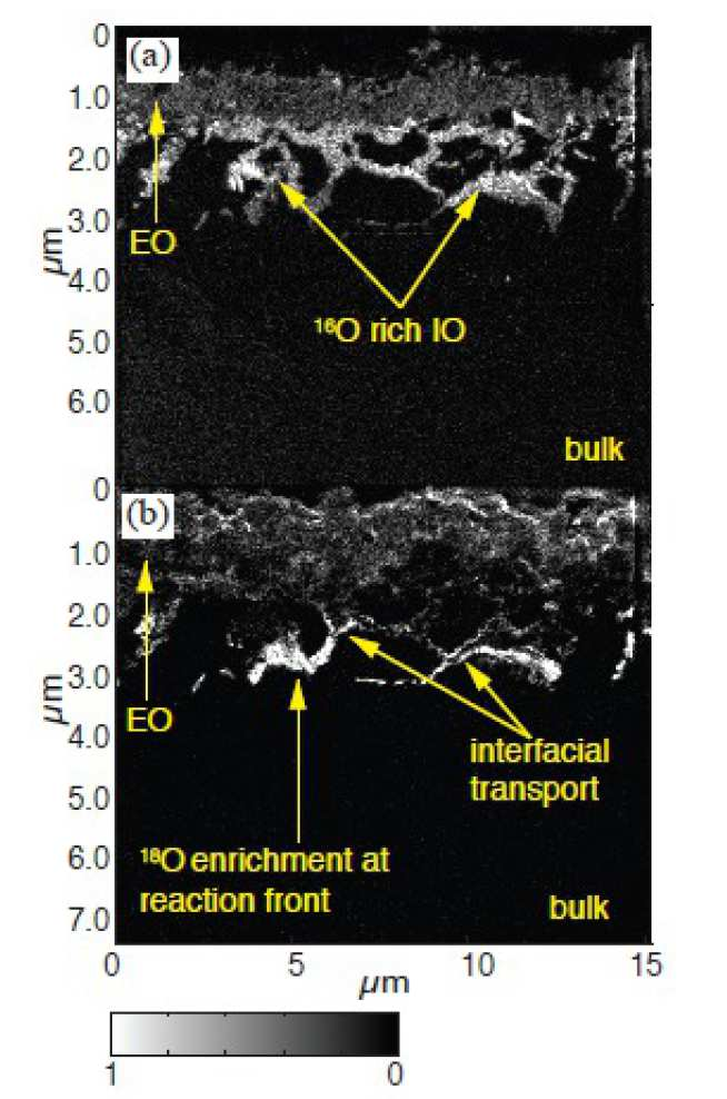 FIB-SIMS elemental mapping of FG RR1000 following exposure at 800oC for 120 hours, illustrating both counter-current and oxygen interfacial transport to the internal oxidation front. (a) 16O- image and (b) 18O- image.