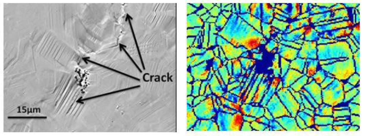 Fatigue crack micrograph and residual stress map