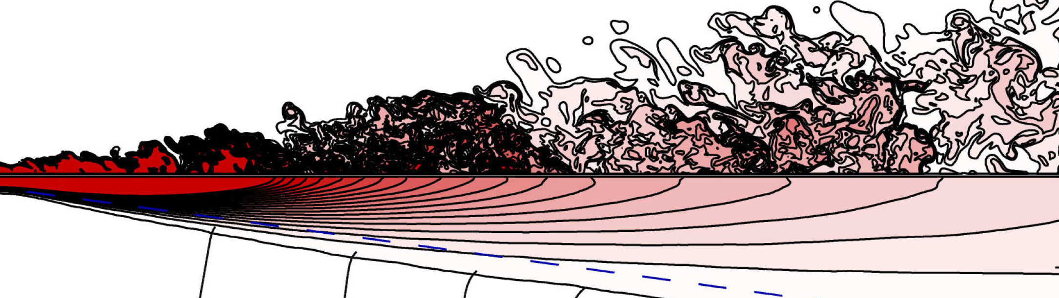 A two-dimensional simulation of the flow around a cylinder using the discrete vortex method (image courtesy of Yorgos Deskos)