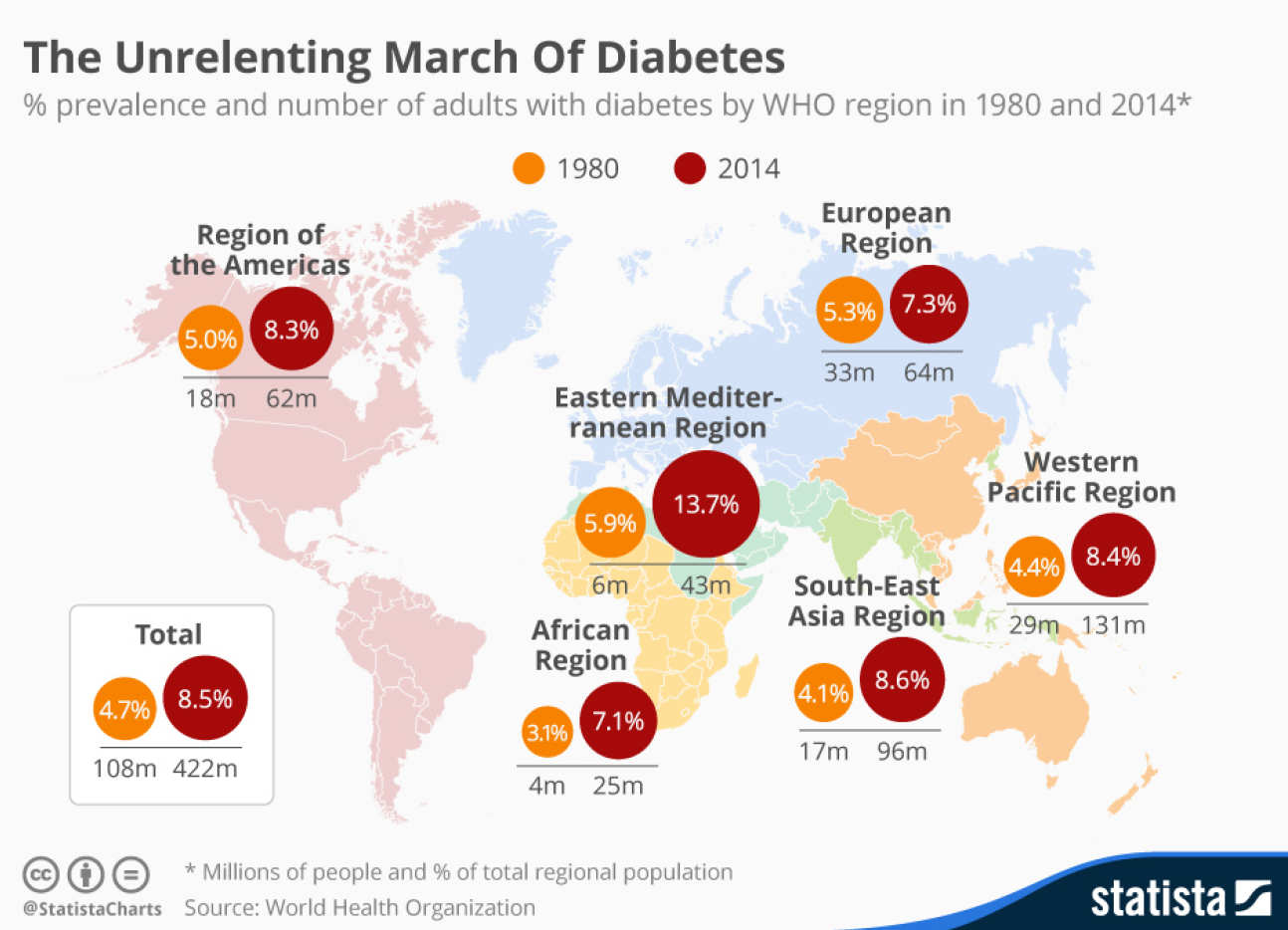 In 2017 The International Diabetes Federation Estimated That 415 Million S Aged Between 20 79years Of Age Had Expanding From This It Is