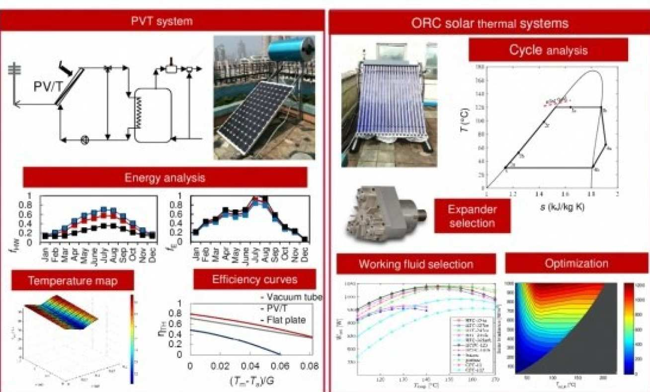 Modelling of solar thermal collectors and systems