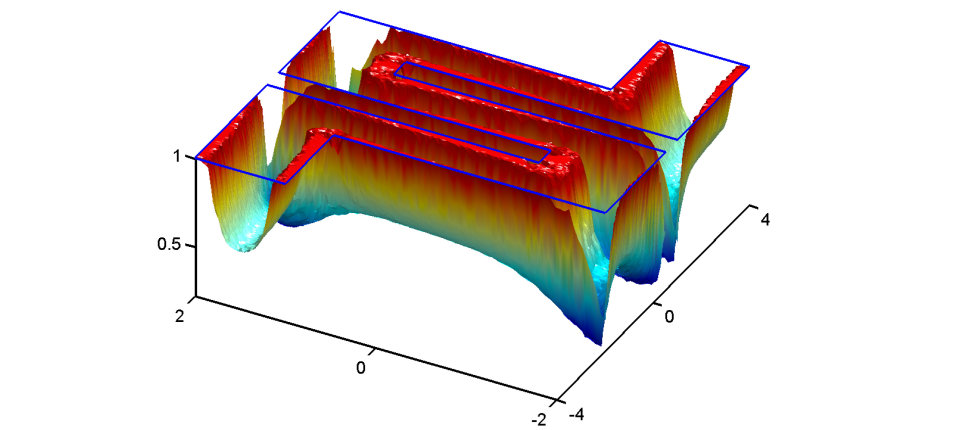 Finite element approximation of transport current in a thin meander-shaped film modeling type II superconductivity