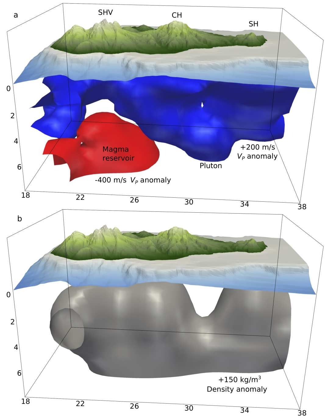 3d view of the magmatic system