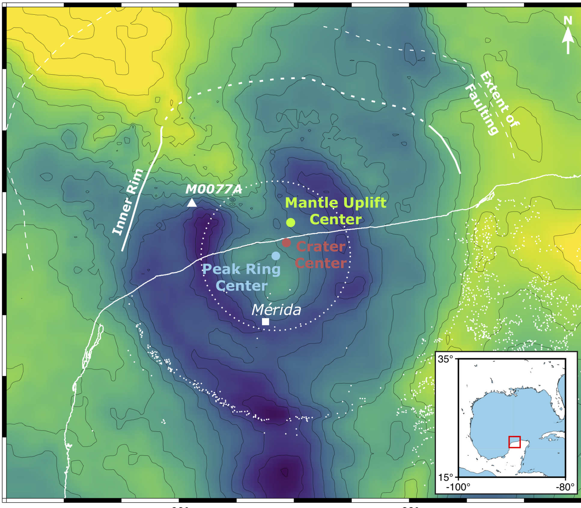 Gravity map showing asymmetries of the Chicxulub crater, Mexico. The red circle marks the crater centre; the green circle marks the centre of maximum mantle uplift; the blue circle marks the centre of the peak ring; the white triangle marks the location of the Expedition 364 drill site through the peak ring. The coastline is displayed with a thin white line; cenotes and sinkholes with white dots, and the city of Mérida with a white square. The dotted lines offshore mark the approximate location of the inner crater rim and the extent of faulting as imaged by seismic data. Inset depicts the regional setting, with red rectangle outlining the region shown in the gravity map.