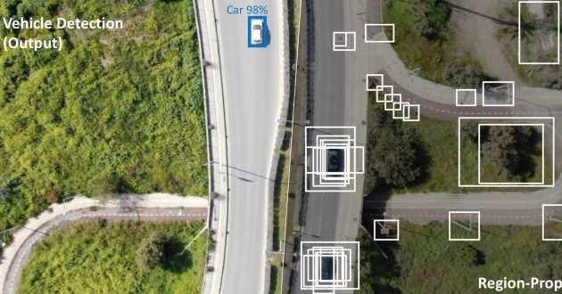 Drone vision region detection and analysis