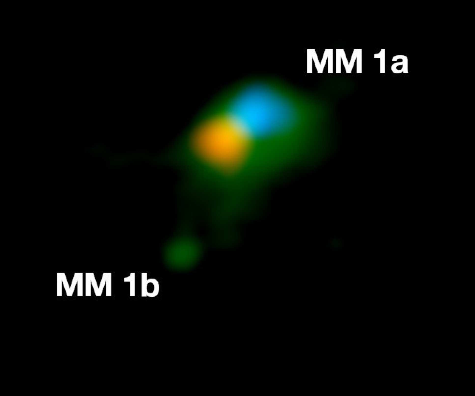 A blue and yellow blob labelled MM 1a and a smaller green blob labelled MM 1b