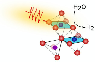 Ultrafast electrochemistry and solar fuels