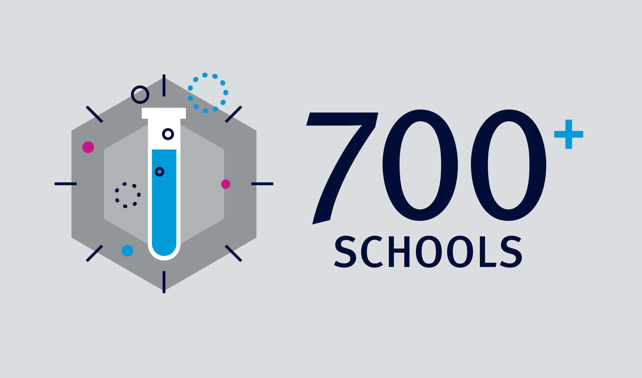 The Outreach Office worked with 700+ schools in 2013-14
