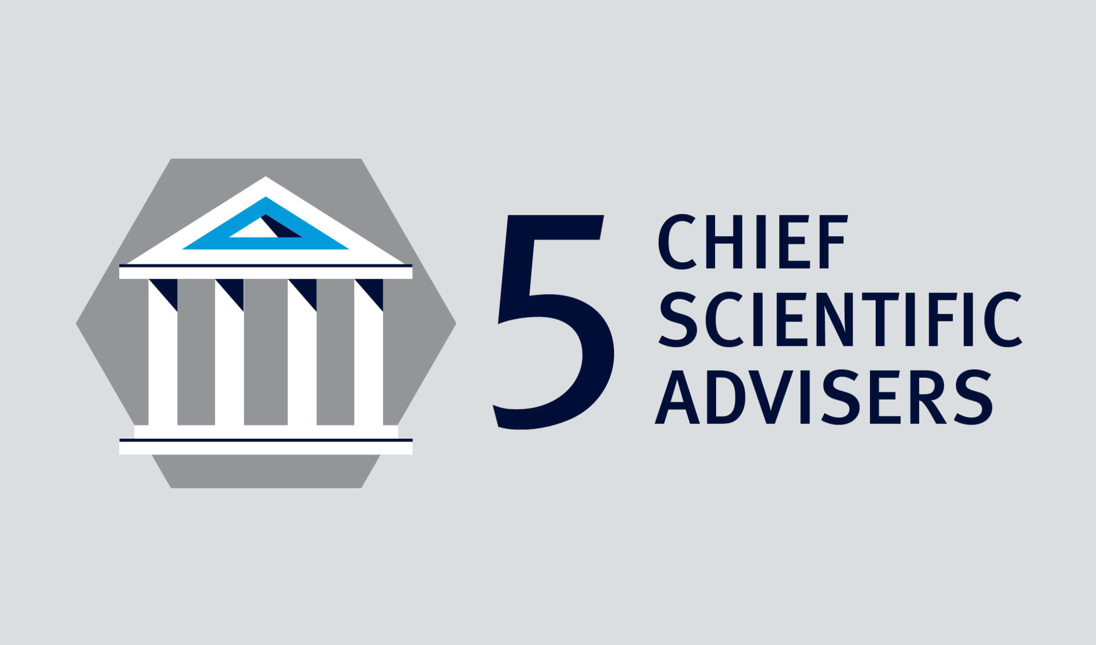 There are 5 Chief Scientific Advisors to government departments who have worked or studied at Imperial