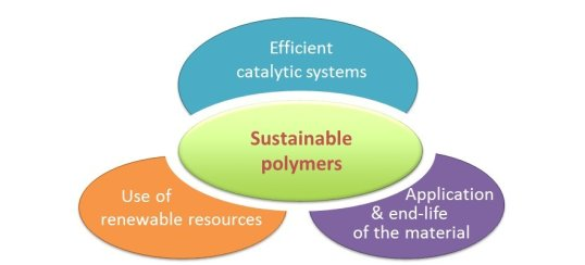 Sustainable polymers