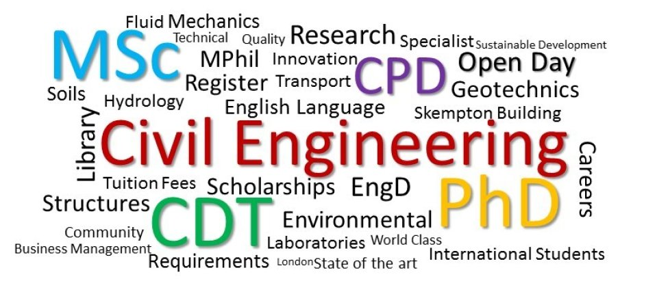 civil engineer thesis topics