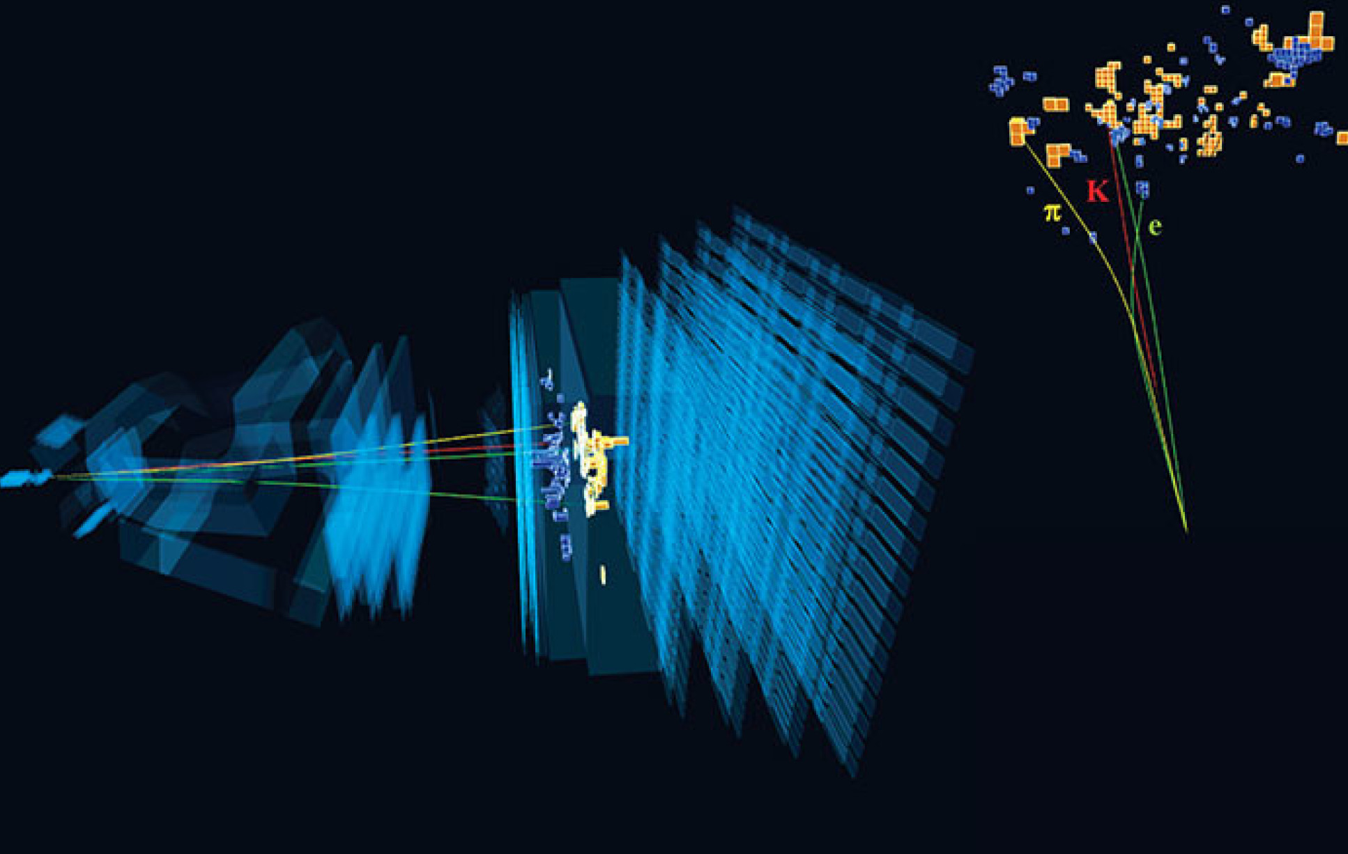 Graphic of particles detected from a collision
