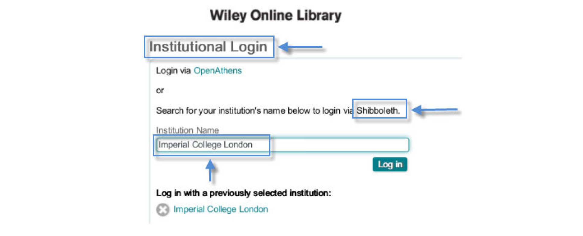 Screen image showing Institutional login