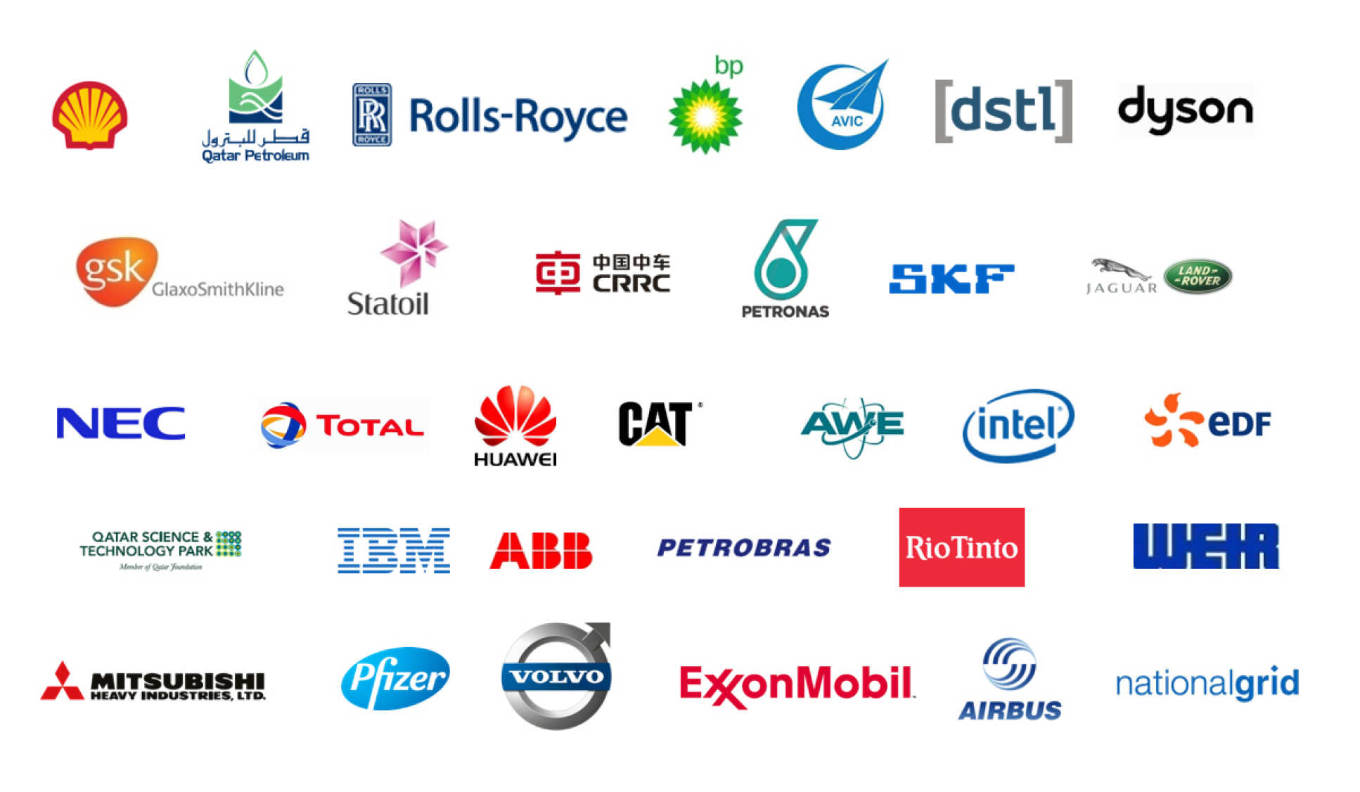 Logos of some of our funders: shell, BG group, BP, Rolls-Royce, UniCat, AVIC, Rio Tinto, Dyson, GSK, Statoil, Petronas, Total, CSR, SKF, NEC, UK Power Networks, IBM, CAT, Laing O'Rourke, Huawei, Intel, EDF Energy, ABB, Petrobras, National Grid, Airbus