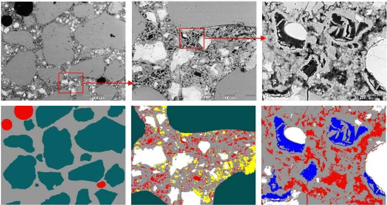 Image analysis of concrete microstructure at several length scales.