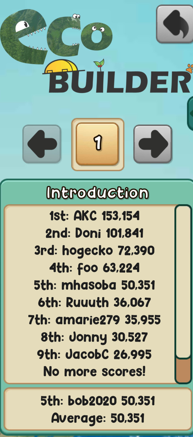 Screenshot of game play showing leaderboard statistics