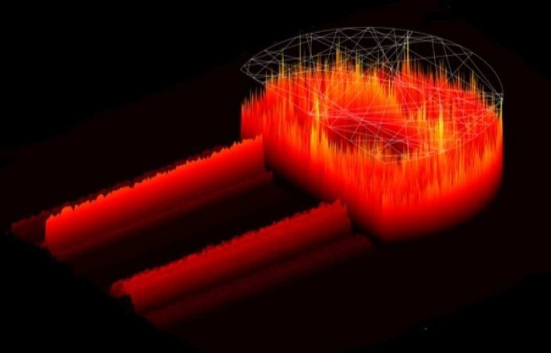 quantum chaos in a D-cavity semiconductor laser