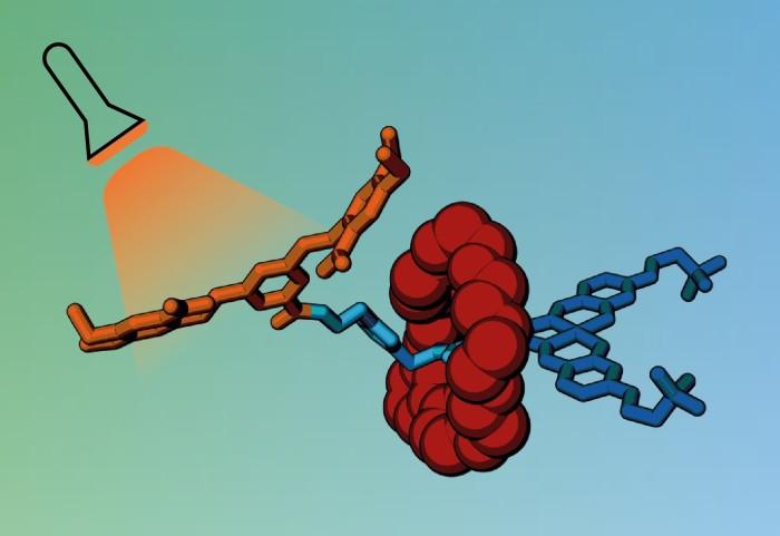 Illustration of a torch shining light on a molecule