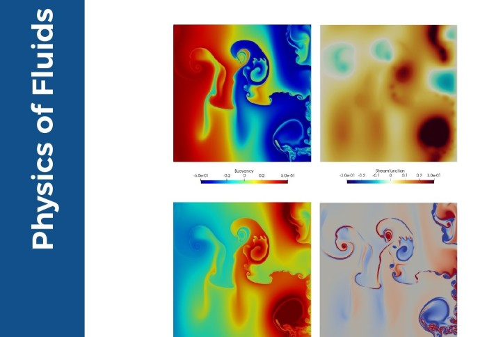 "Article ""Stochastic mesoscale circulation dynamics in the thermal ocean"" has been featured on the cover of Physics of Fluids."