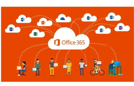Office 365 | Administration and support services | Imperial