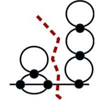 Quantum Field Theory | Research groups | Imperial College London