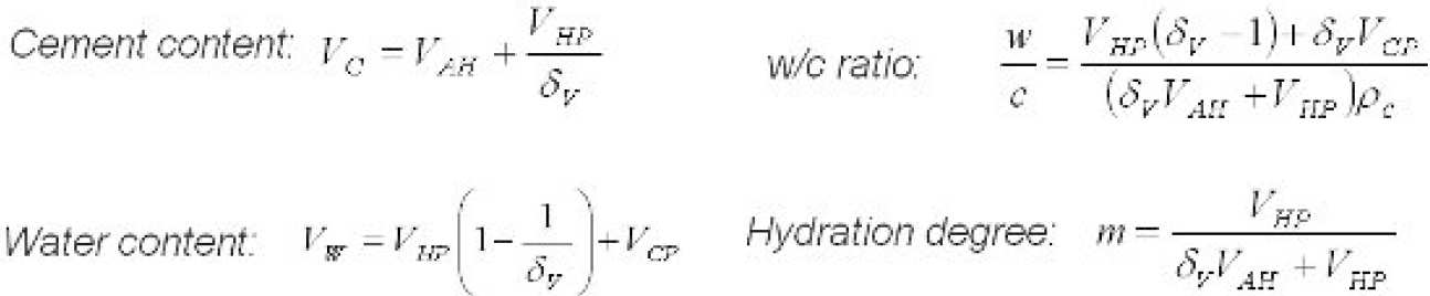 Determining the water/cement ratio of hardened concrete | Research