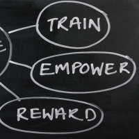 Spider diagram with train, empower, reward