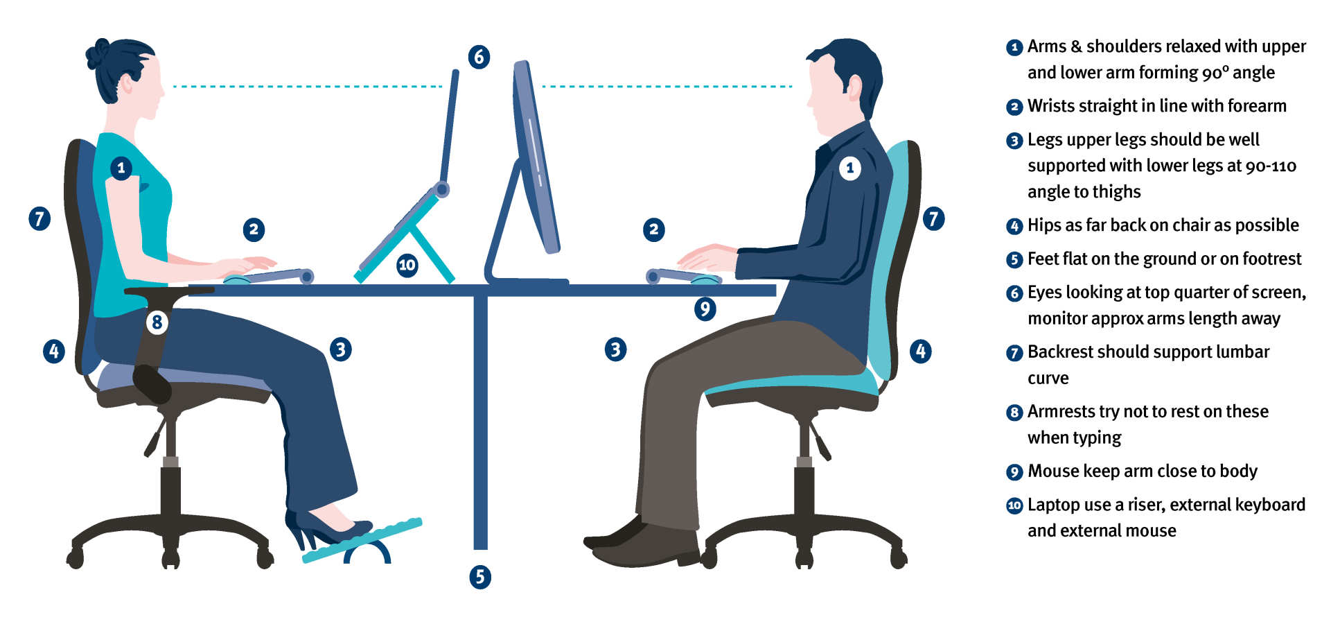 Sitting correctly at your workstation