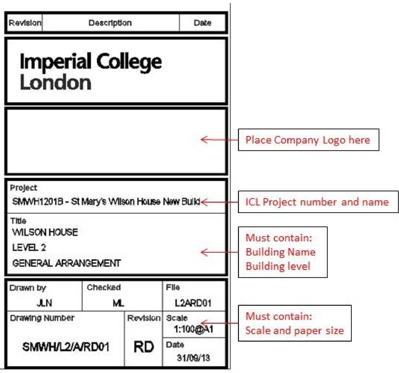 Cad Strategy Administration And Support Services Imperial Engineering Drawing Symbols Chart On Uk House Wiring Diagram Example Of An Autocad Title Block