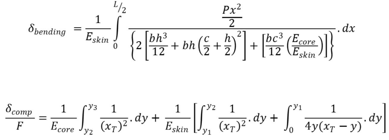 The equations used to calculate the skin and core moduli in compression and bending