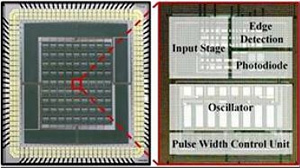 Smart Pixel Array for the Optical