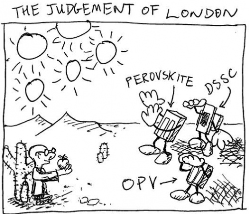 The judgement of London (Paris) comparison of DSSC, OPV and perovskite solar cells at high light intensity