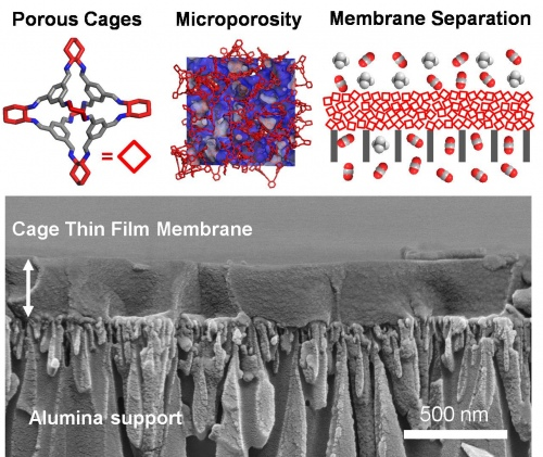 Porous Organic Cage Thin Films and Membranes