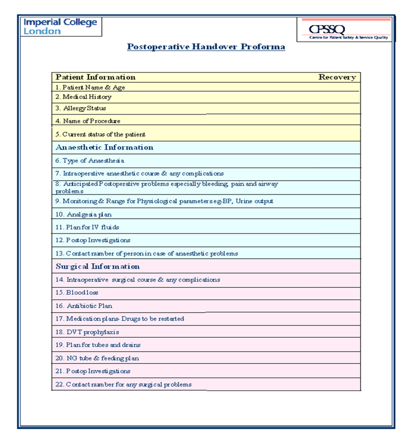 Info Post Site: The Post-Operative Handover Assessment Tool