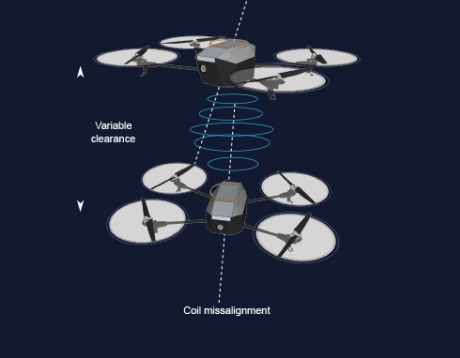 The research breakthrough could lead to drone-to-drone recharging