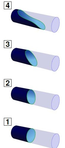 Diagram of four tubes depicting how the water forms a tongue and then flows out