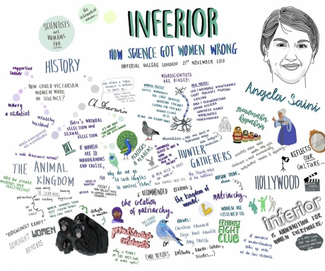 A doodle illustration of the themes and areas covered in Angela Saini's lecture